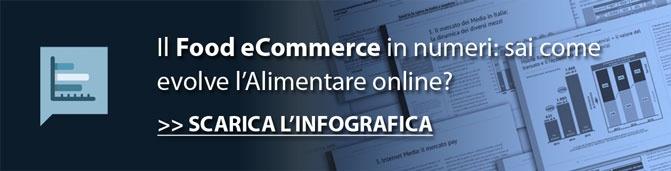 5294de24fe8a6e E-commerce e Food  fare la spesa online in Italia