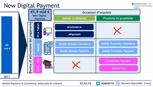 new-digital-payment-1