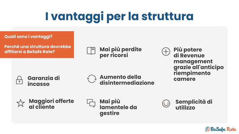 turismo in italia be-safe