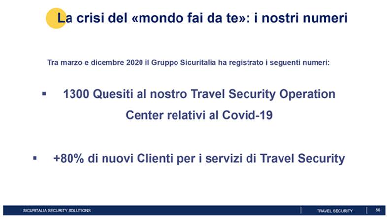 turismo-italia-sicuritalia