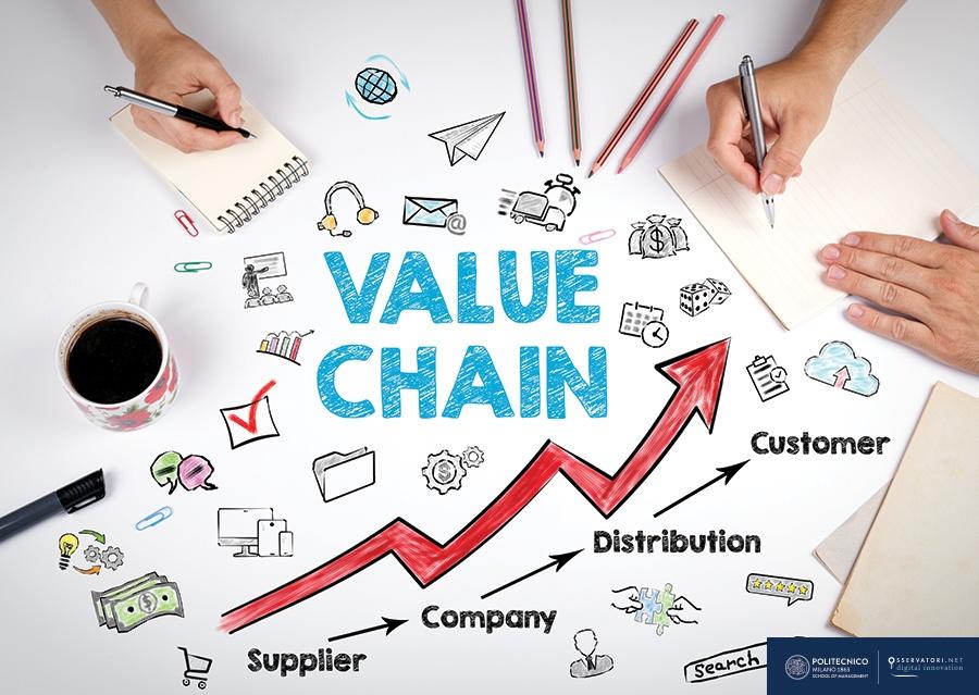 Le value chain diventano sempre più continentali: quali nuove prospettive per il Supply Chain Finance?