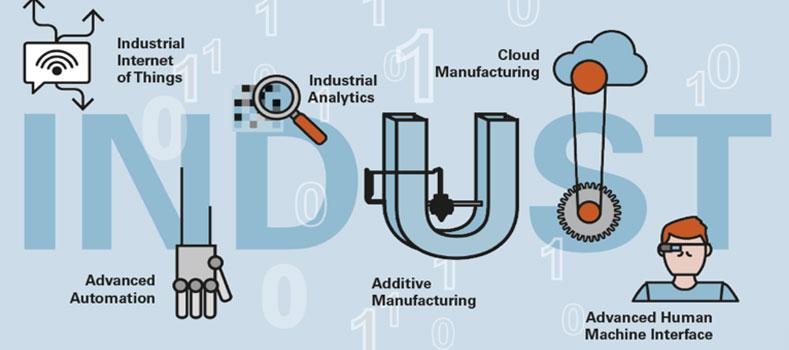 Le Smart Technologies alla base della Quarta Rivoluzione Industriale
