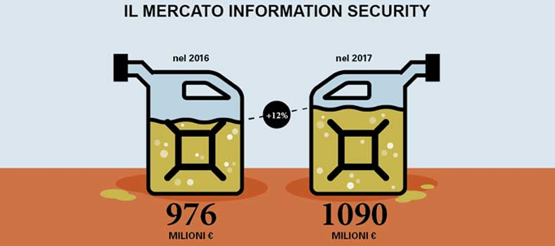 informationsecurity_taniche789x350