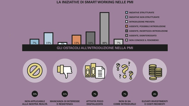 smart_working_C1_3